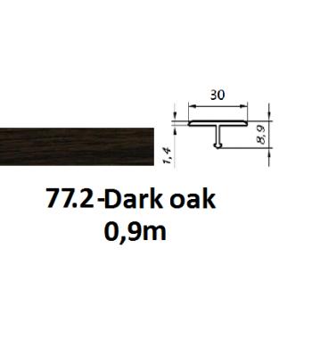 77.2 dark oak